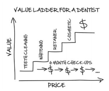 escalera-valor